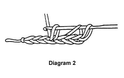 Diagram 2 double crochet