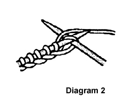 diagram 2 - yarn over and under
