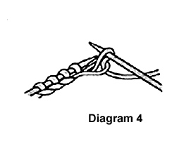 diagram 4 - slip one loop from left to right needle