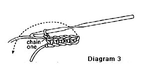 Diagram 3 single crochet